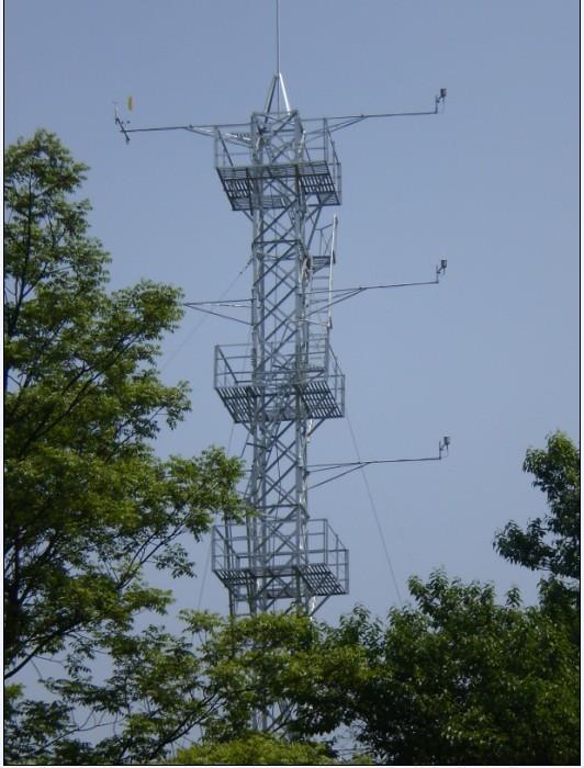 BL1000/BL3000梯度气象观测系统