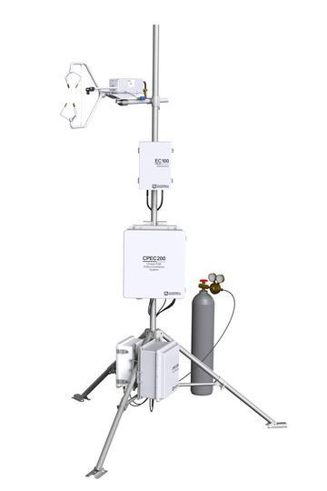 CPEC200闭路涡动(涡度协方差)通量观测系统